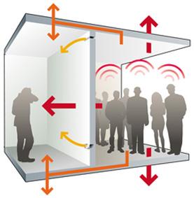 Ailamiento acustico materiales de construcci n para la - Corcho aislante acustico ...